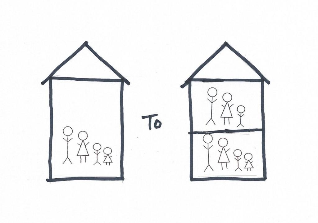 Convert a single family home